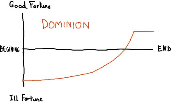 dominion2